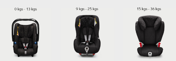 win-a-volvo-britax-child-safety-seat