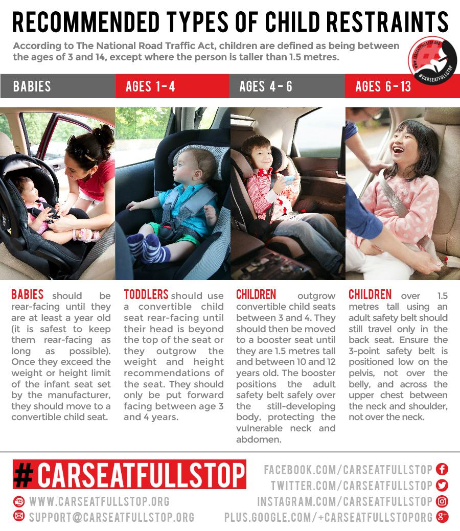 #CarseatFullstop Guidelines 2017